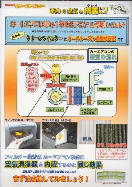 インプレッサアネシス エアコン用クリーンフィルター PC-806C_画像2