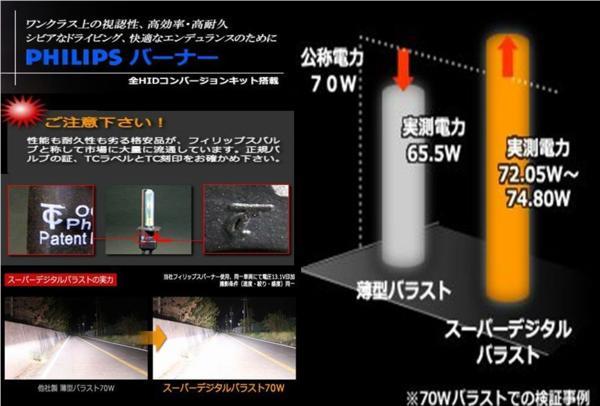 HIDキット 日本製 70W H11 6000K PIAA同等/PHILIPS 75W級の輝き_スーパーデジタルバラストの実力!!