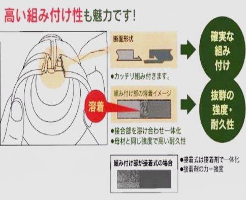 【最新樹脂】分割式ドライブシャフトブーツ サンバーKS4※S/C_画像2