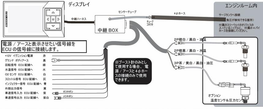 【OBDを使わない液晶メーター】ARK-DESIGN MFD ブースト計 バキューム計 水温計 スピード 車速 タコメーター 回転 A/F 日本製 独立動作_画像7