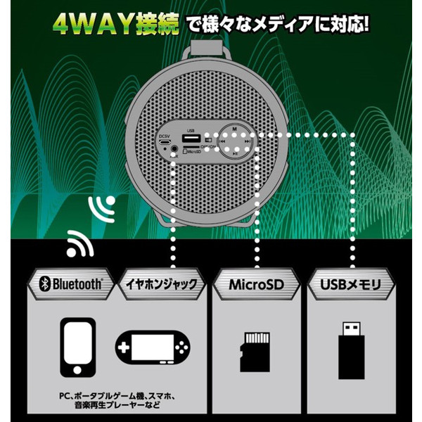 """=送料無料=03■Bluetooth ワイヤレススピーカー """"ワイルドチューンズ""""_ブラック■12W出力 迫力サウンド SD USB 再生可能 USB充電式♪_画像3"""