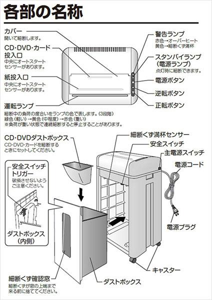 送料無料■rz115■★山善 シュレッダー SS-A15M_画像2