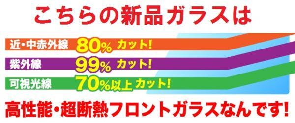 スクラム/DG63T【UV&IRカット】断熱フロントガラス★国産_画像3