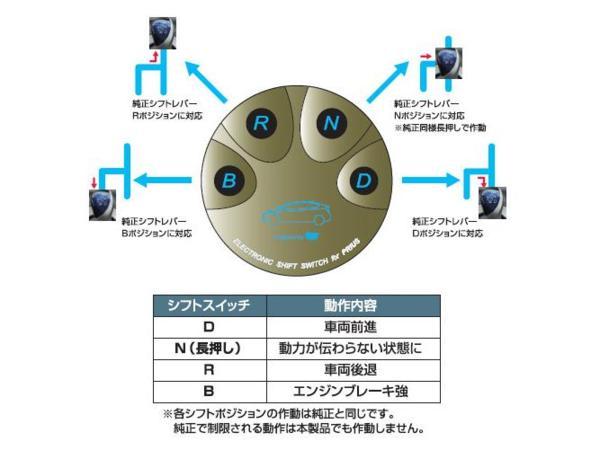 【ZVW30プリウスのシフトノブをボタン化】 APR エレクトリック シフト スイッチ ESS7 ポジション コントロール 4H0012 エーピーアール_aprシフトスイッチESS7プリウスZVW30 4
