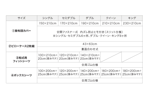 マイクロファイバー ベッド用 ボックスシーツ(マットレス用カバー)の単品 クイーン サイズ 色-さくら_画像4