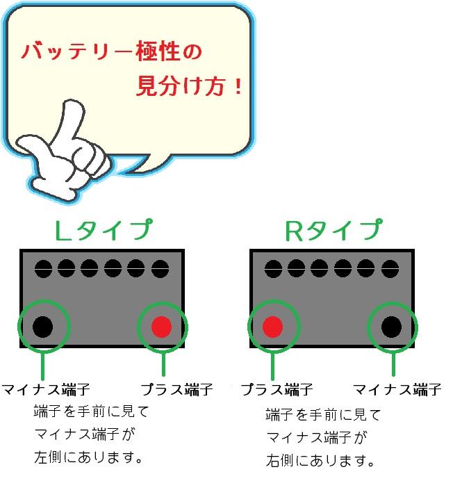 BOSCH PSバッテリー PSR-55B24R //製造から間もない新品商品♪// 圧倒的長持ち!_画像2