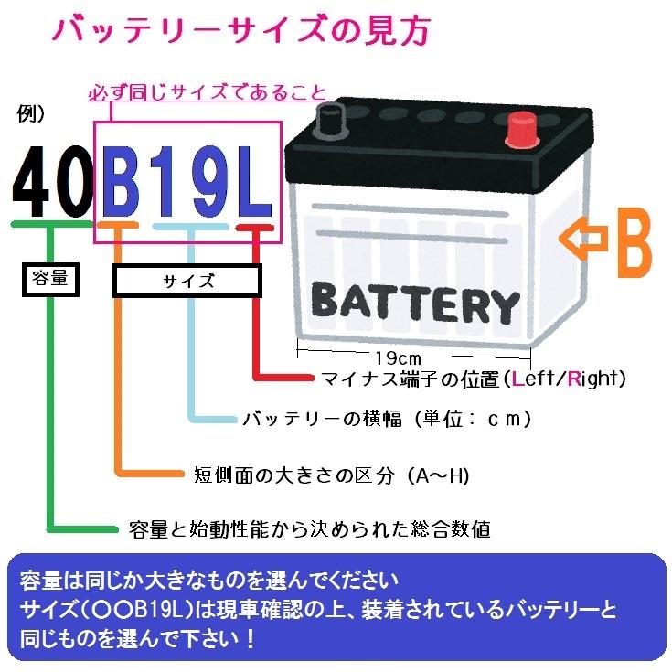 BOSCH PSバッテリー PSR-55B24R //製造から間もない新品商品♪// 圧倒的長持ち!_画像3